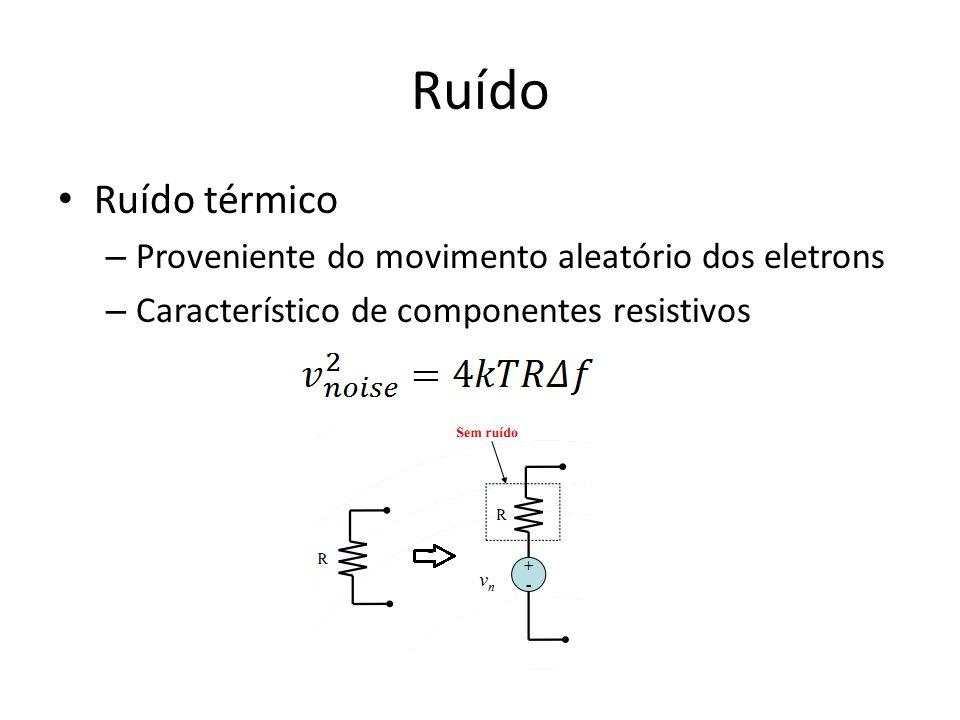 Ruído Ruído térmico – Proveniente do movimento aleatório dos eletrons – Característico de componentes resistivos