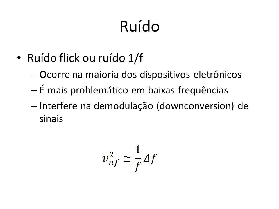 Ruído Ruído flick ou ruído 1/f – Ocorre na maioria dos dispositivos eletrônicos – É mais problemático em baixas frequências – Interfere na demodulação