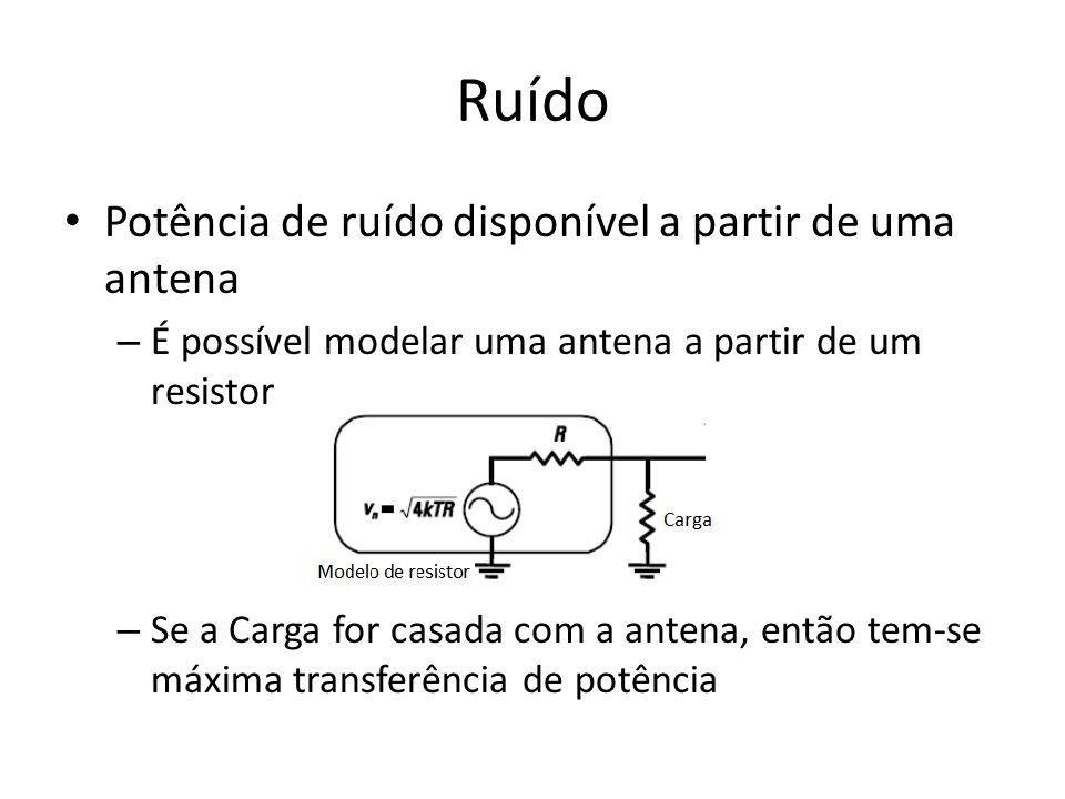Ruído Potência de ruído disponível a partir de uma antena – É possível modelar uma antena a partir de um resistor – Se a Carga for casada com a antena