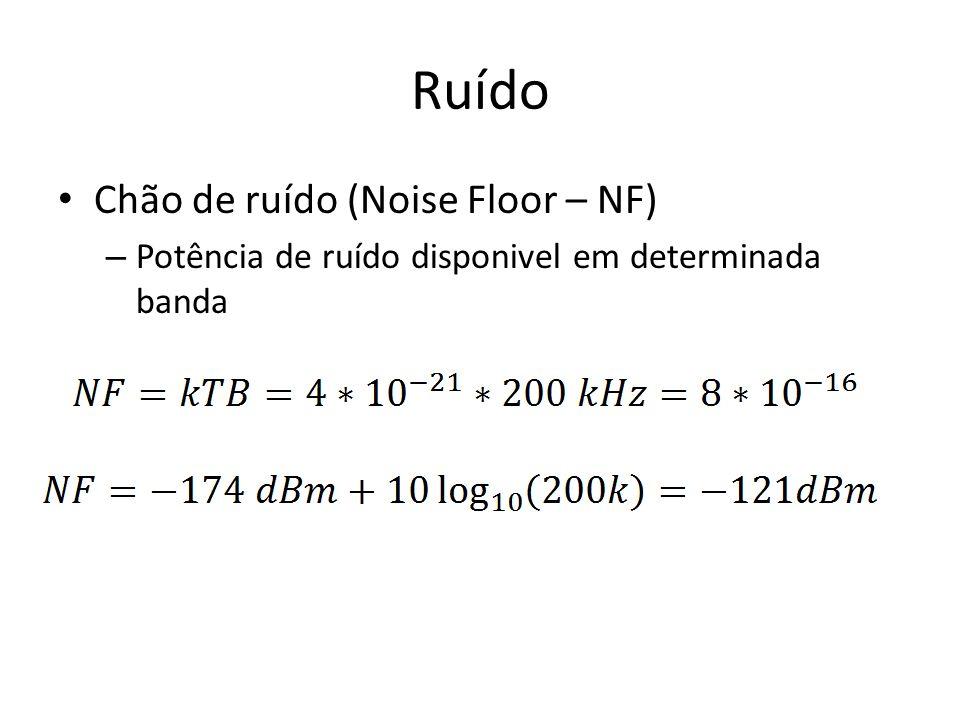 Ruído Chão de ruído (Noise Floor – NF) – Potência de ruído disponivel em determinada banda