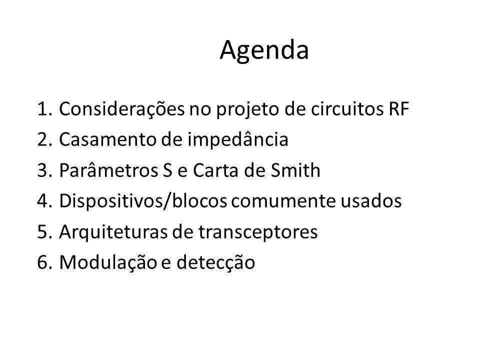 Agenda 1. Considerações no projeto de circuitos RF 2. Casamento de impedância 3. Parâmetros S e Carta de Smith 4. Dispositivos/blocos comumente usados