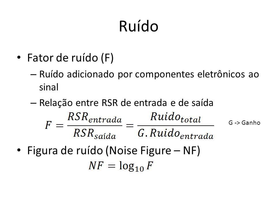Ruído Fator de ruído (F) – Ruído adicionado por componentes eletrônicos ao sinal – Relação entre RSR de entrada e de saída Figura de ruído (Noise Figu