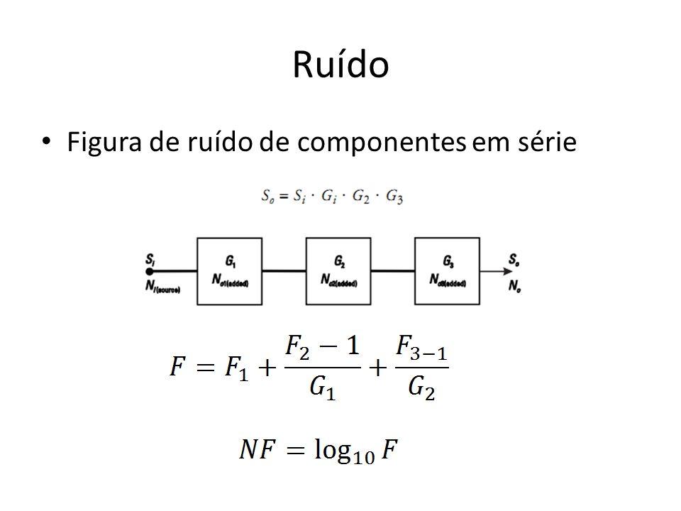 Ruído Figura de ruído de componentes em série