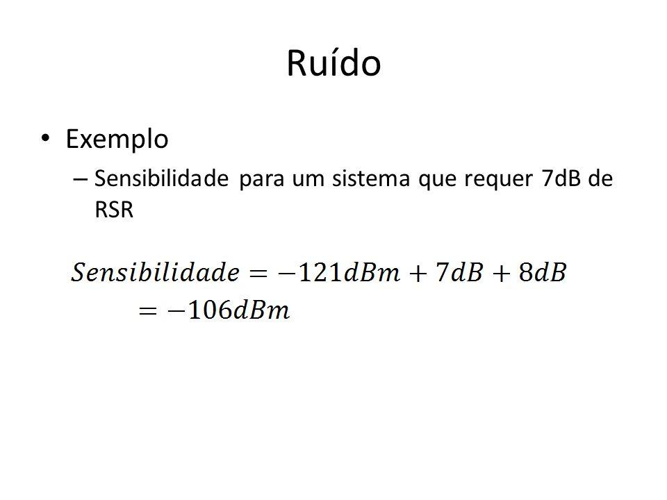 Ruído Exemplo – Sensibilidade para um sistema que requer 7dB de RSR