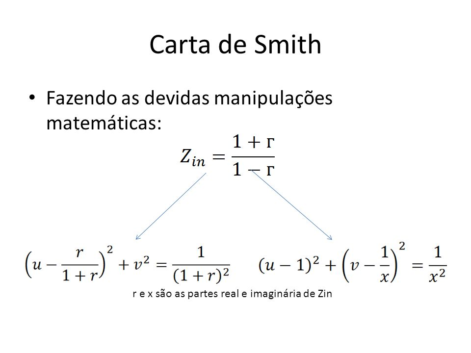 Carta de Smith Fazendo as devidas manipulações matemáticas: r e x são as partes real e imaginária de Zin