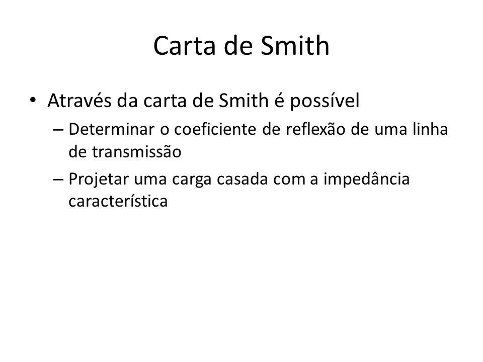Carta de Smith Através da carta de Smith é possível – Determinar o coeficiente de reflexão de uma linha de transmissão – Projetar uma carga casada com