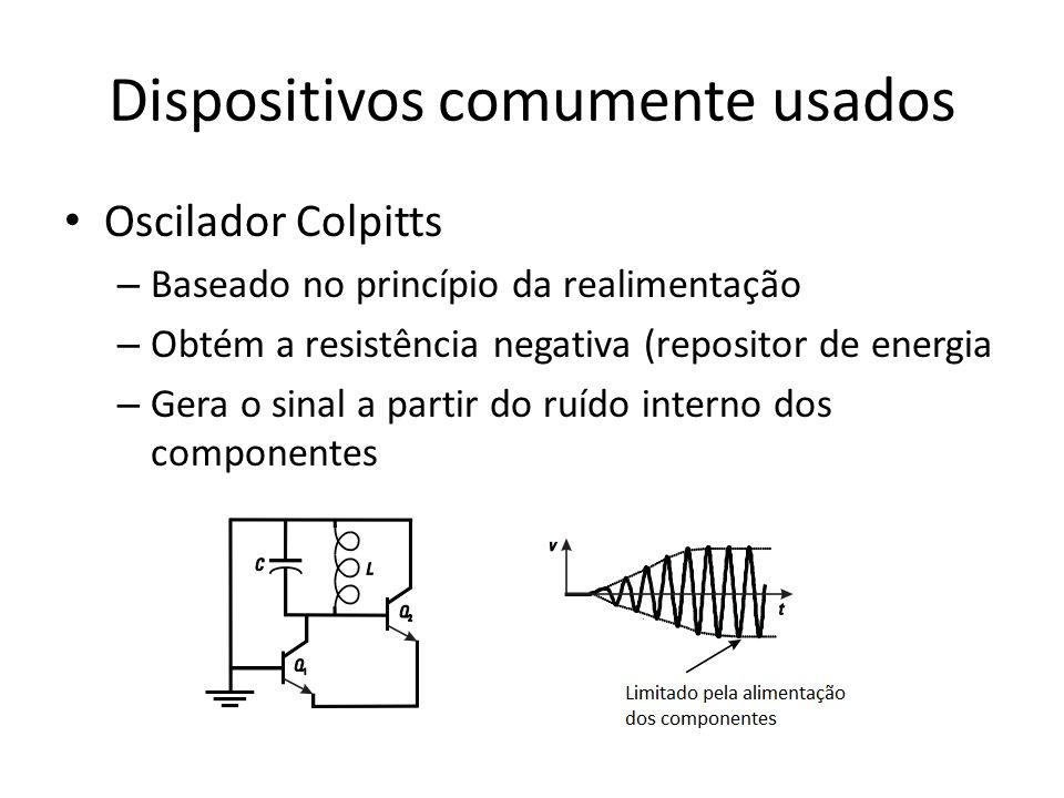 Dispositivos comumente usados Oscilador Colpitts – Baseado no princípio da realimentação – Obtém a resistência negativa (repositor de energia – Gera o