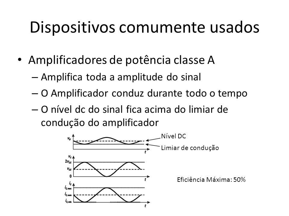 Dispositivos comumente usados Amplificadores de potência classe A – Amplifica toda a amplitude do sinal – O Amplificador conduz durante todo o tempo –