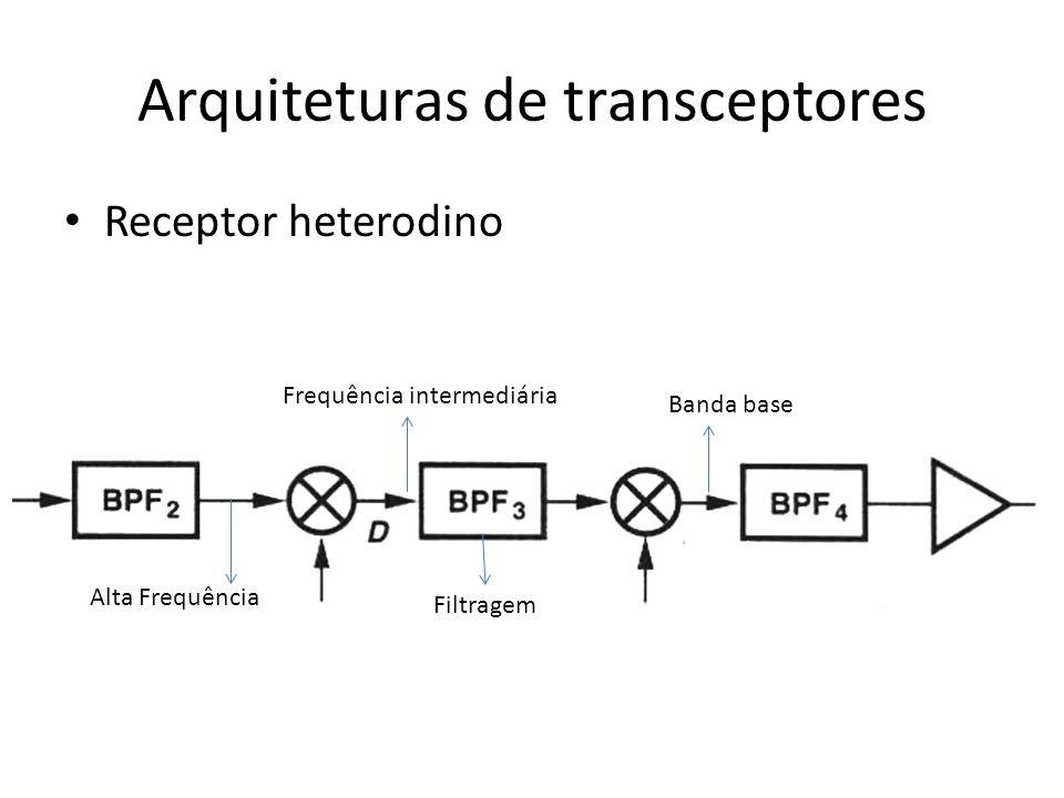 Arquiteturas de transceptores Receptor heterodino Alta Frequência Frequência intermediária Filtragem Banda base