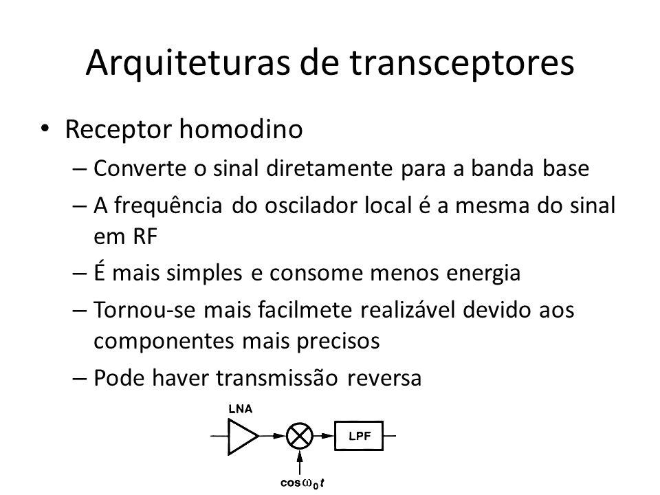 Arquiteturas de transceptores Receptor homodino – Converte o sinal diretamente para a banda base – A frequência do oscilador local é a mesma do sinal
