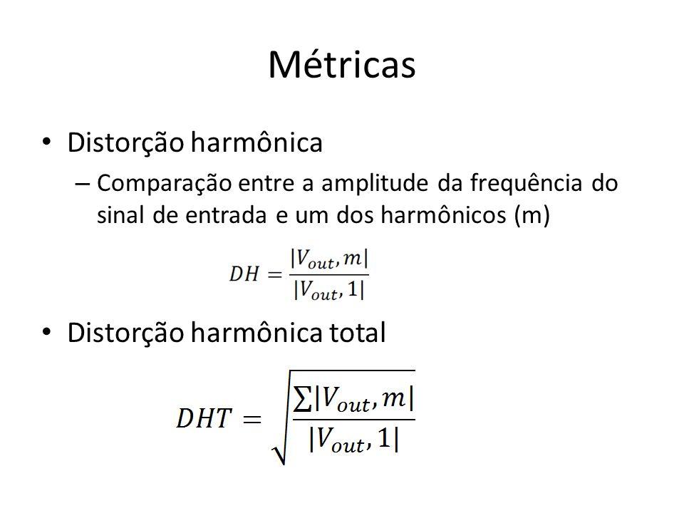 Métricas Distorção harmônica – Comparação entre a amplitude da frequência do sinal de entrada e um dos harmônicos (m) Distorção harmônica total