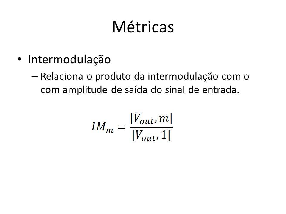 Métricas Pontos de interceptação (IP) – IP harmônico ou IPnh: valor de amplitude para o qual a resposta linear e a distorção harmônica n têm a mesma magnitude.