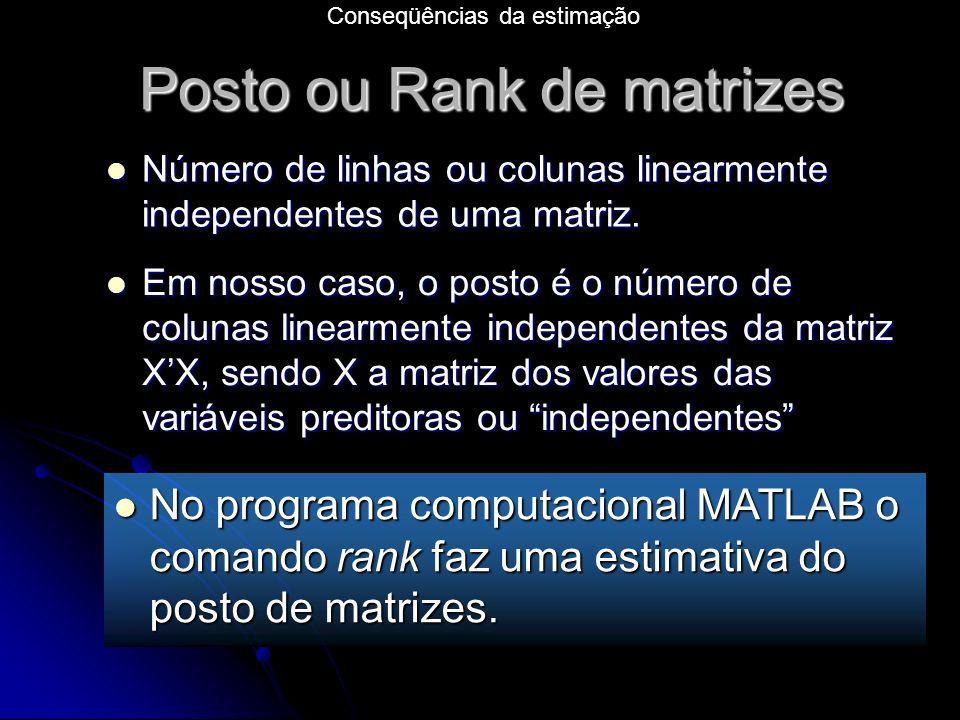 Posto ou Rank de matrizes Número de linhas ou colunas linearmente independentes de uma matriz.