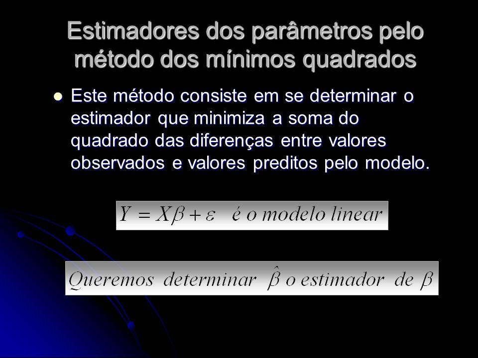 Este método consiste em se determinar o estimador que minimiza a soma do quadrado das diferenças entre valores observados e valores preditos pelo modelo.