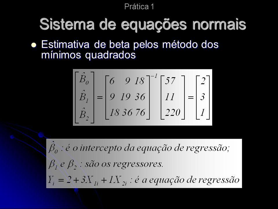 Sistema de equações normais Estimativa de beta pelos método dos mínimos quadrados Estimativa de beta pelos método dos mínimos quadrados Prática 1