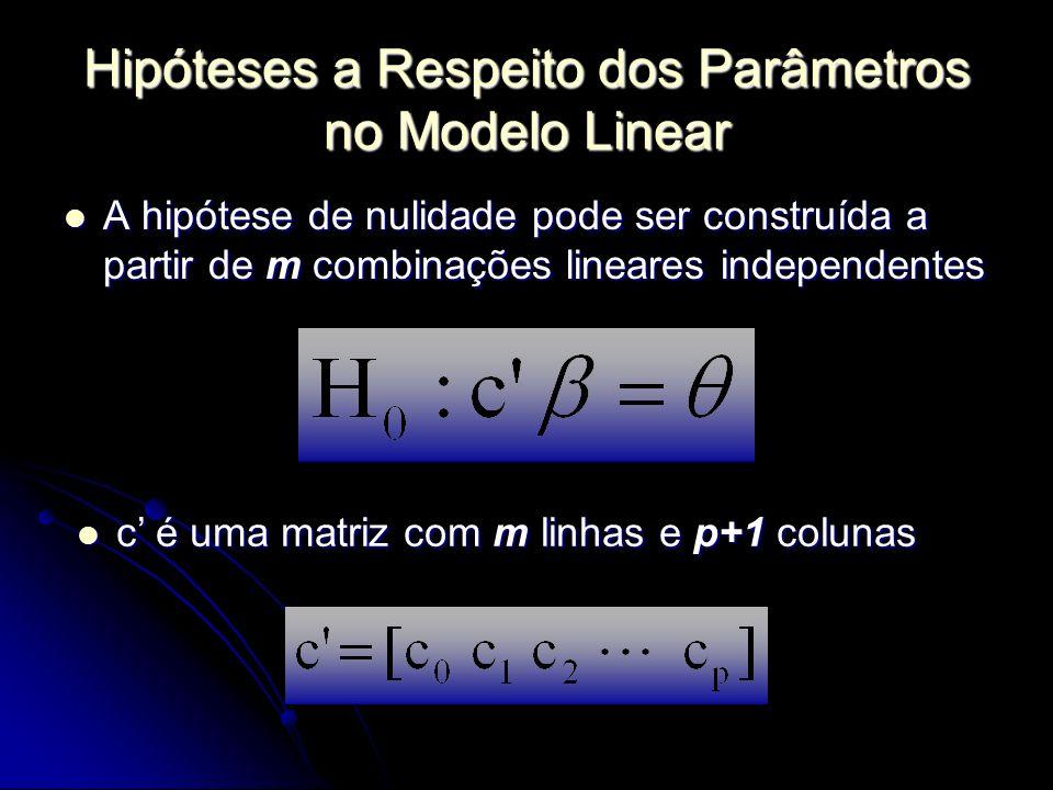 Hipóteses a Respeito dos Parâmetros no Modelo Linear A hipótese de nulidade pode ser construída a partir de m combinações lineares independentes A hipótese de nulidade pode ser construída a partir de m combinações lineares independentes c é uma matriz com m linhas e p+1 colunas c é uma matriz com m linhas e p+1 colunas