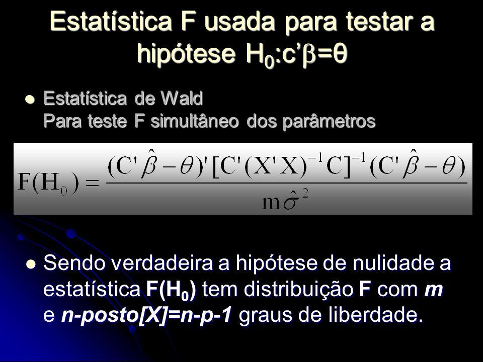 Estatística F usada para testar a hipótese H 0 :c =θ Sendo verdadeira a hipótese de nulidade a estatística F(H 0 ) tem distribuição F com m e n-posto[X]=n-p-1 graus de liberdade.