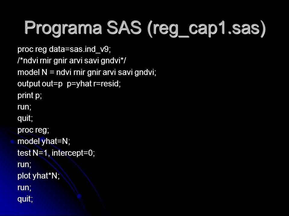 Programa SAS (reg_cap1.sas) proc reg data=sas.ind_v9; /*ndvi rnir gnir arvi savi gndvi*/ model N = ndvi rnir gnir arvi savi gndvi; output out=p p=yhat r=resid; print p; run; quit; proc reg; model yhat=N; test N=1, intercept=0; run; plot yhat*N; run; quit;