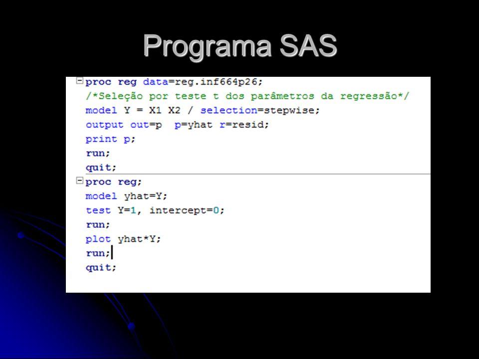 Programa SAS