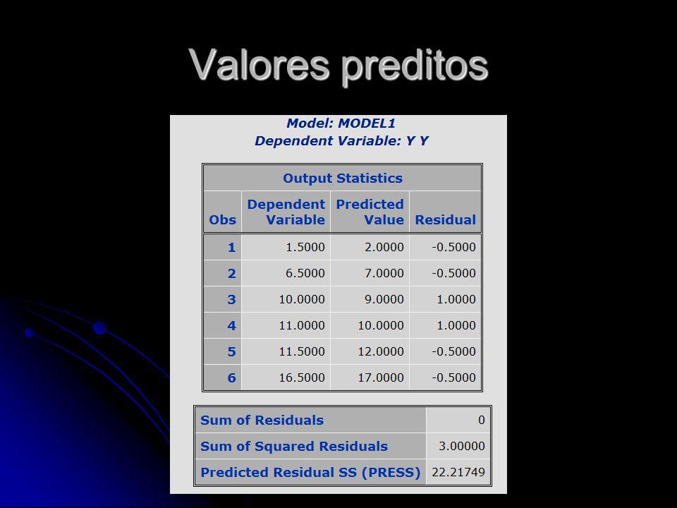 Valores preditos