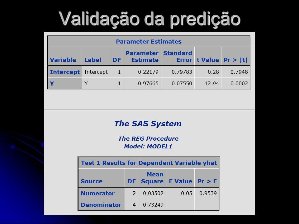 Validação da predição