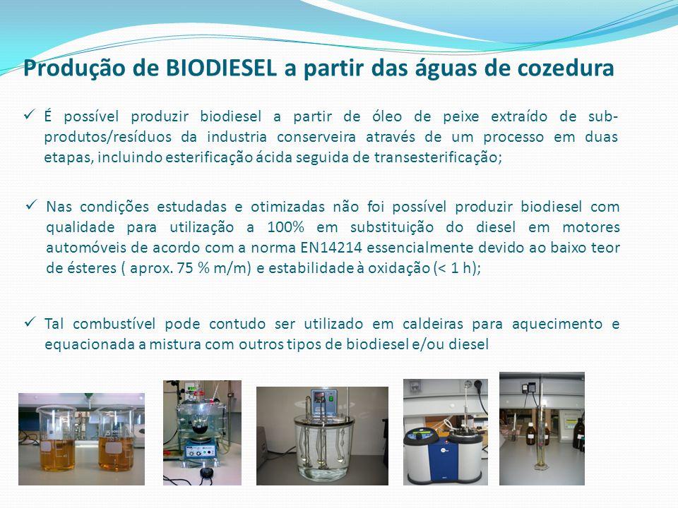 Produção de BIODIESEL a partir das águas de cozedura É possível produzir biodiesel a partir de óleo de peixe extraído de sub- produtos/resíduos da ind