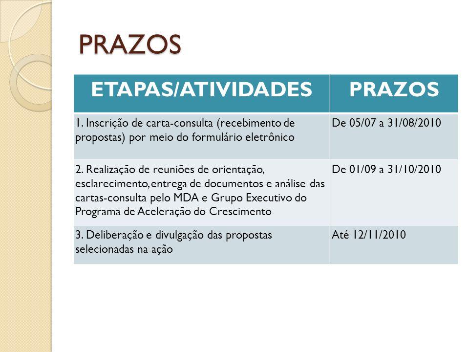 PRAZOS ETAPAS/ATIVIDADESPRAZOS 1. Inscrição de carta-consulta (recebimento de propostas) por meio do formulário eletrônico De 05/07 a 31/08/2010 2. Re
