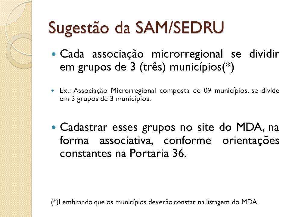 Sugestão da SAM/SEDRU Cada associação microrregional se dividir em grupos de 3 (três) municípios(*) Ex.: Associação Microrregional composta de 09 municípios, se divide em 3 grupos de 3 municípios.