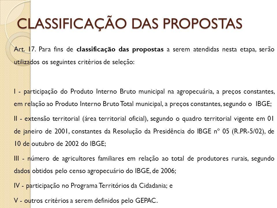 CLASSIFICAÇÃO DAS PROPOSTAS Art. 17. Para fins de classificação das propostas a serem atendidas nesta etapa, serão utilizados os seguintes critérios d