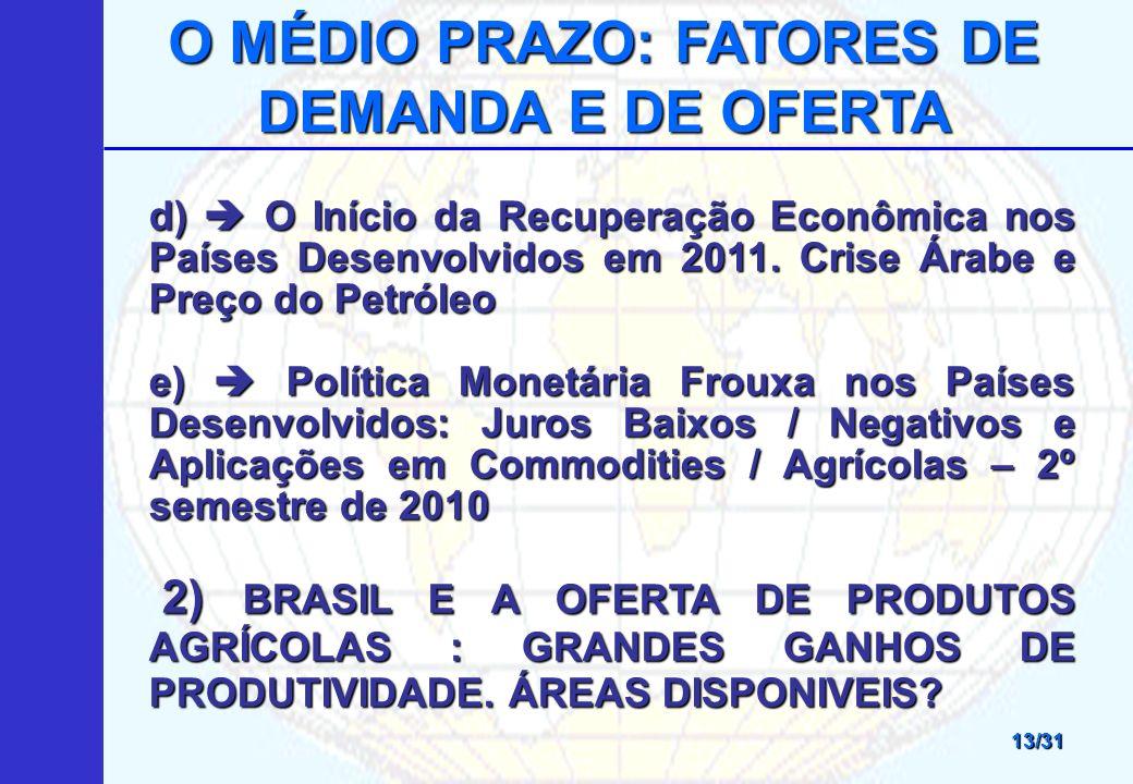 O MÉDIO PRAZO: FATORES DE DEMANDA E DE OFERTA 13/31 d) O Início da Recuperação Econômica nos Países Desenvolvidos em 2011.