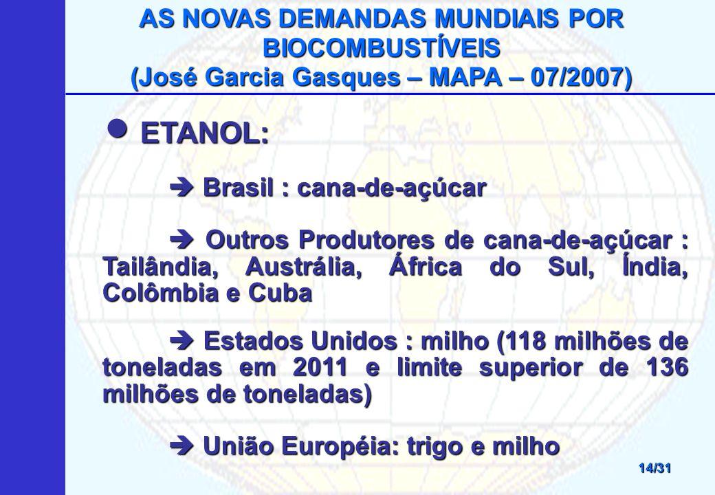 AS NOVAS DEMANDAS MUNDIAIS POR BIOCOMBUSTÍVEIS (José Garcia Gasques – MAPA – 07/2007) 14/31 ETANOL: ETANOL: Brasil : cana-de-açúcar Brasil : cana-de-açúcar Outros Produtores de cana-de-açúcar : Tailândia, Austrália, África do Sul, Índia, Colômbia e Cuba Outros Produtores de cana-de-açúcar : Tailândia, Austrália, África do Sul, Índia, Colômbia e Cuba Estados Unidos : milho (118 milhões de toneladas em 2011 e limite superior de 136 milhões de toneladas) Estados Unidos : milho (118 milhões de toneladas em 2011 e limite superior de 136 milhões de toneladas) União Européia: trigo e milho União Européia: trigo e milho