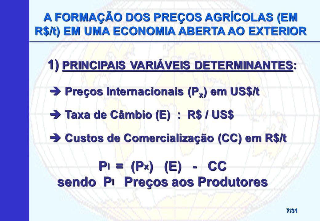 A FORMAÇÃO DOS PREÇOS AGRÍCOLAS (EM R$/t) EM UMA ECONOMIA ABERTA AO EXTERIOR 7/31 1) PRINCIPAIS VARIÁVEIS DETERMINANTES: 1) PRINCIPAIS VARIÁVEIS DETERMINANTES: Preços Internacionais (P x ) em US$/t Preços Internacionais (P x ) em US$/t Taxa de Câmbio (E) : R$ / US$ Taxa de Câmbio (E) : R$ / US$ Custos de Comercialização (CC) em R$/t Custos de Comercialização (CC) em R$/t P I = (P x ) (E) - CC sendo P I Preços aos Produtores