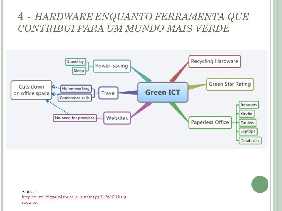 4 - HARDWARE ENQUANTO FERRAMENTA QUE CONTRIBUI PARA UM MUNDO MAIS VERDE Source: http://www.biggerplate.com/mindmaps/RPg3WIEa/g reen-ict http://www.big