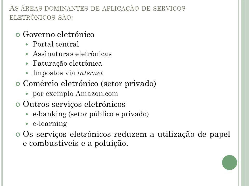 Governo eletrónico Portal central Assinaturas eletrónicas Faturação eletrónica Impostos via internet Comércio eletrónico (setor privado) por exemplo A