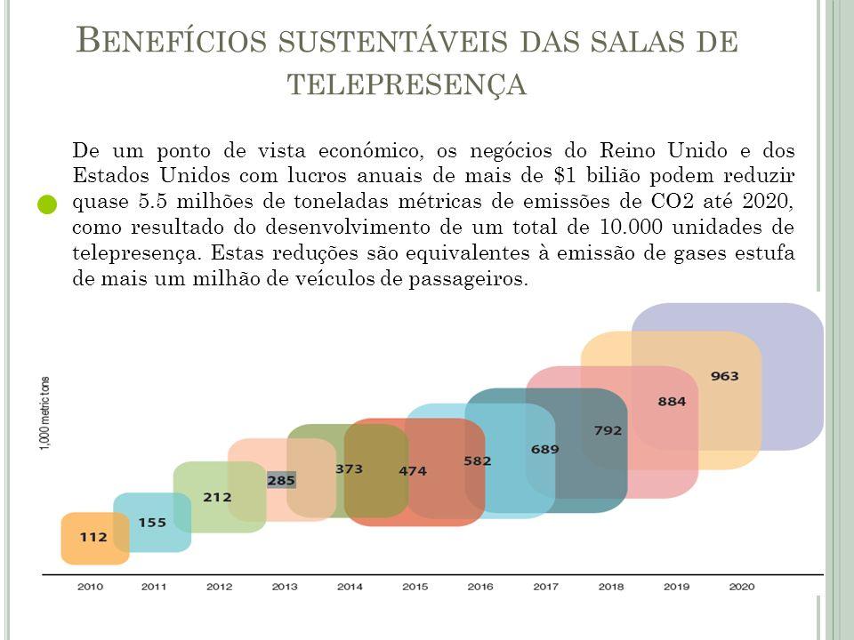 De um ponto de vista económico, os negócios do Reino Unido e dos Estados Unidos com lucros anuais de mais de $1 bilião podem reduzir quase 5.5 milhões