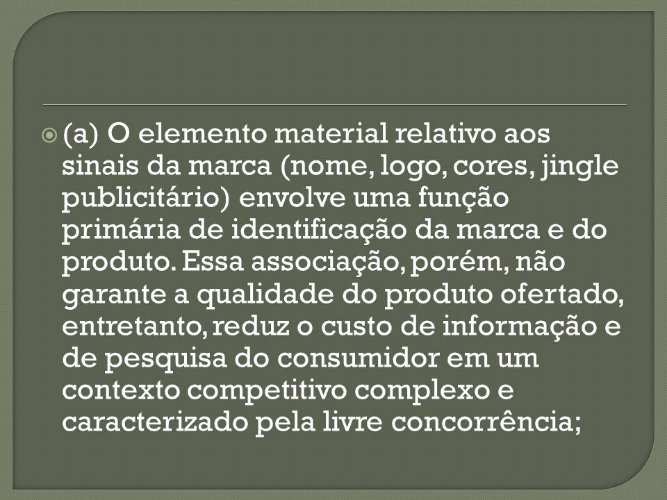 (a) O elemento material relativo aos sinais da marca (nome, logo, cores, jingle publicitário) envolve uma função primária de identificação da marca e do produto.
