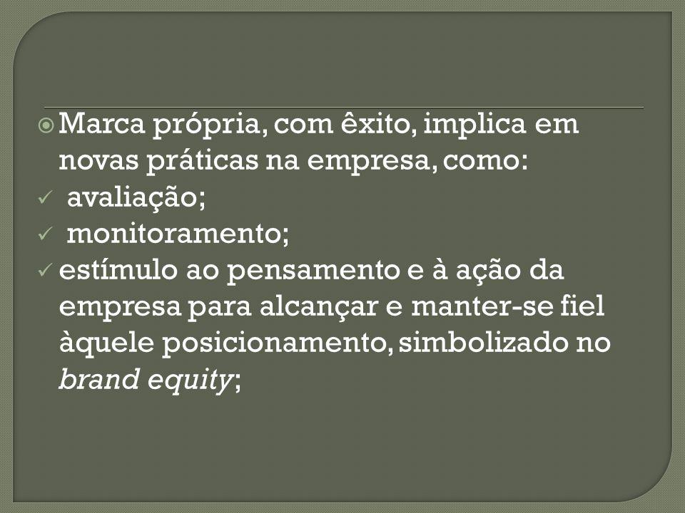 Marca própria, com êxito, implica em novas práticas na empresa, como: avaliação; monitoramento; estímulo ao pensamento e à ação da empresa para alcançar e manter-se fiel àquele posicionamento, simbolizado no brand equity;