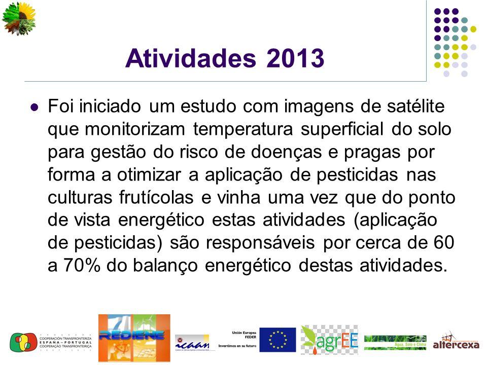 Atividades 2013 Foi iniciado um estudo com imagens de satélite que monitorizam temperatura superficial do solo para gestão do risco de doenças e praga
