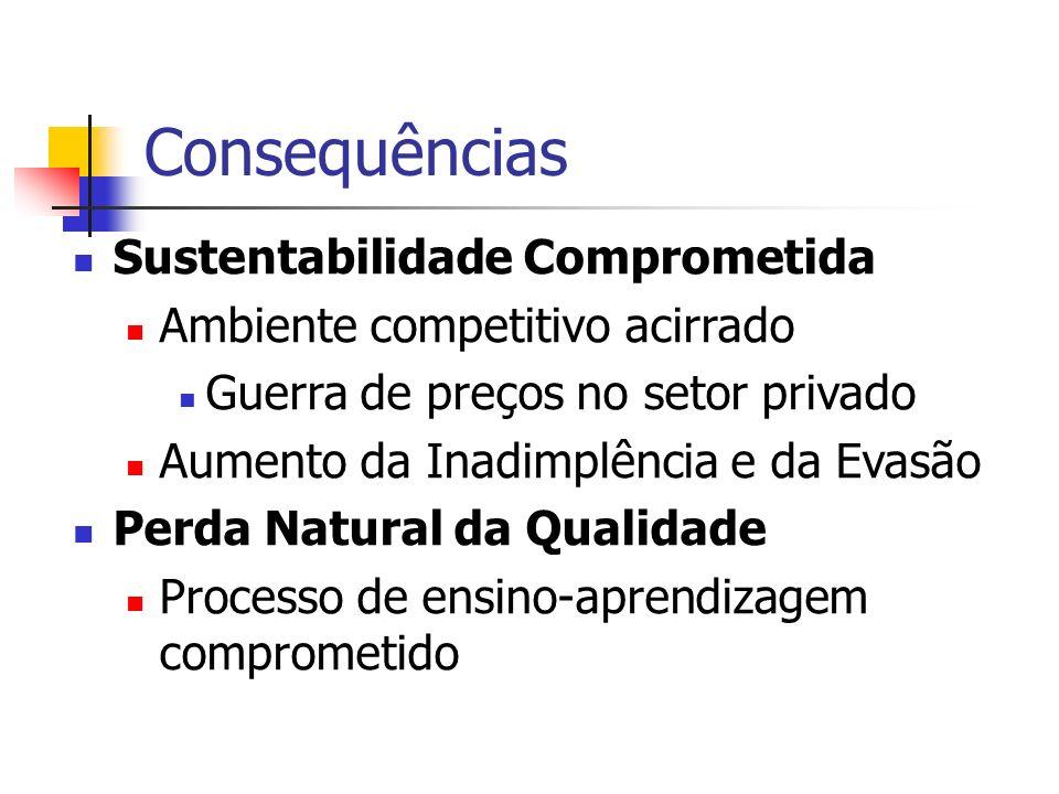 DESAFIOS Expansão do Ensino Superior Compromisso com a Sustentabilidade e a Qualidade Como Alcançar ou Manter a Excelência Universitária.