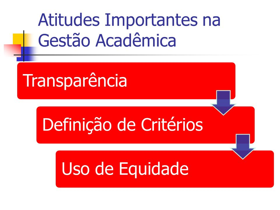 Instrumentos para uma Gestão Acadêmica Eficaz Planejamento Estratégico Indicadores de Desempenho Autoavaliação