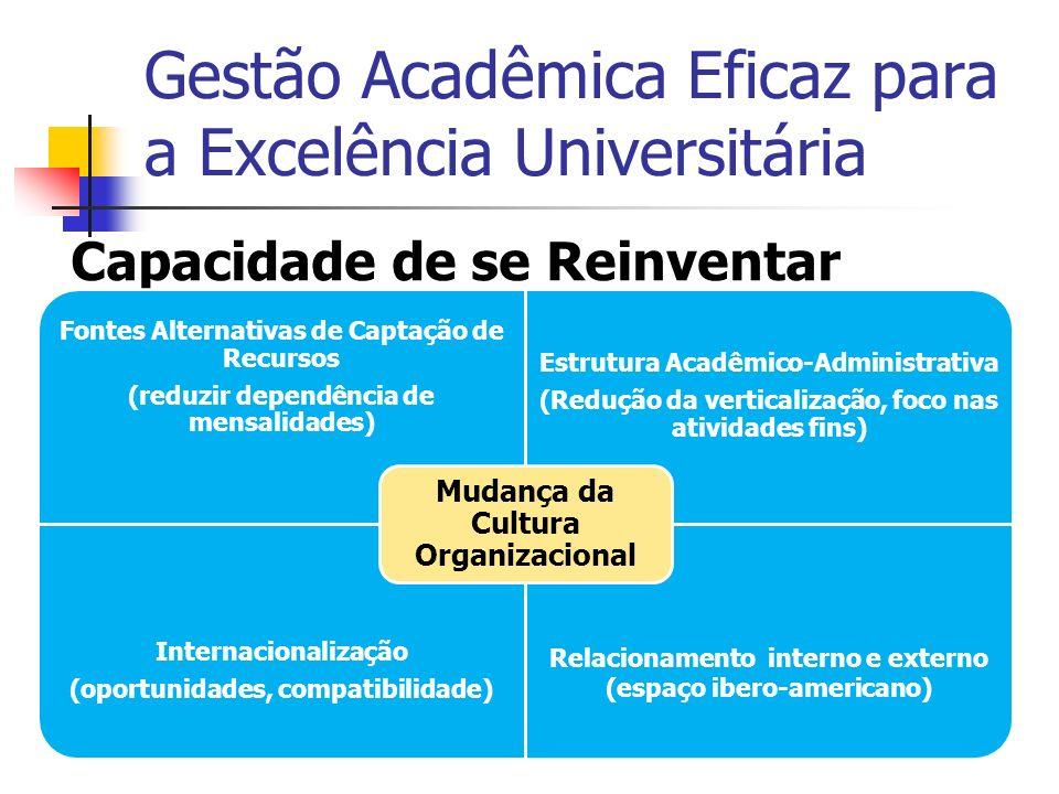 Maior Desafio ALERTA A competência acadêmica e de gestão do reitor pode ser insuficiente, para o que tem que ser feito, frente aos conflitos e vaidades que tem que enfrentar.