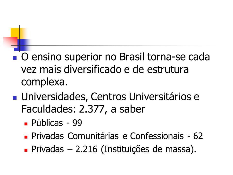 O ensino superior no Brasil torna-se cada vez mais diversificado e de estrutura complexa. Universidades, Centros Universitários e Faculdades: 2.377, a
