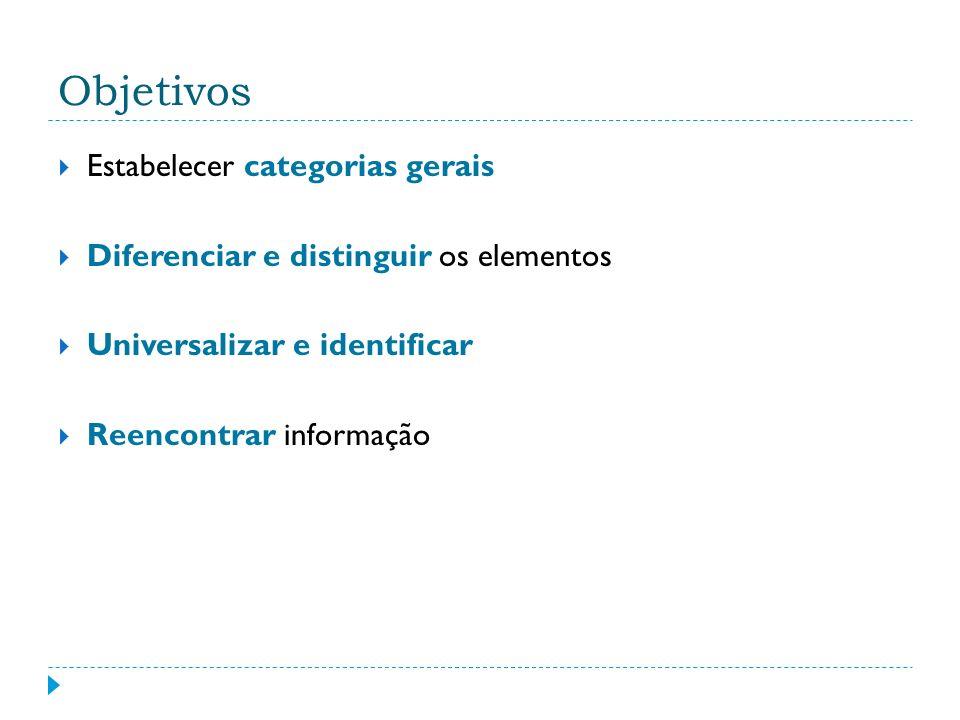 Objetivos Estabelecer categorias gerais Diferenciar e distinguir os elementos Universalizar e identificar Reencontrar informação