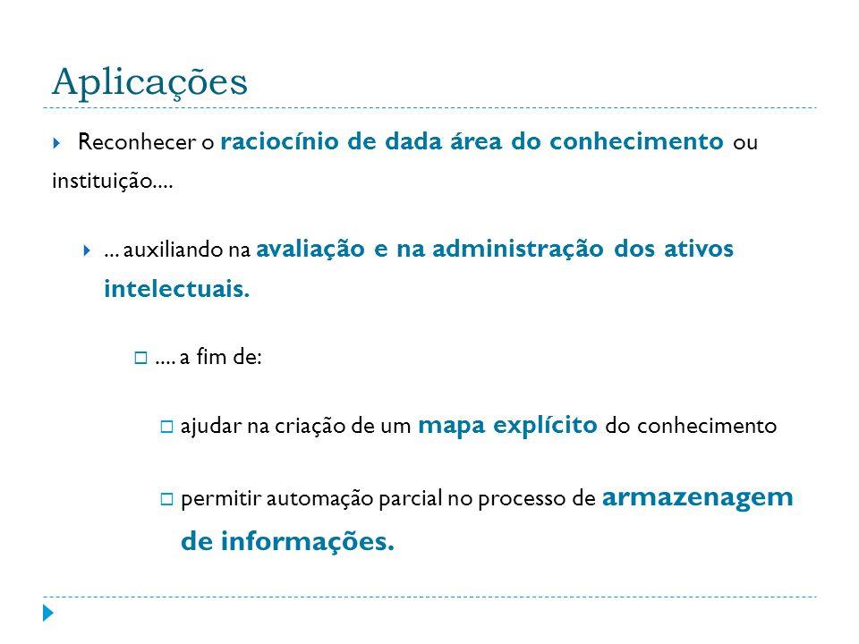 Aplicações Reconhecer o raciocínio de dada área do conhecimento ou instituição.......
