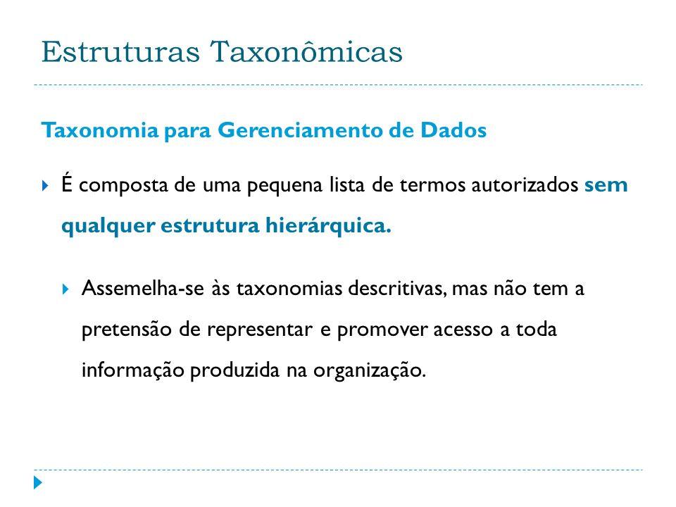 Estruturas Taxonômicas Taxonomia para Gerenciamento de Dados É composta de uma pequena lista de termos autorizados sem qualquer estrutura hierárquica.