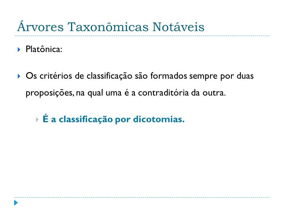 Árvores Taxonômicas Notáveis Platônica: Os critérios de classificação são formados sempre por duas proposições, na qual uma é a contraditória da outra.