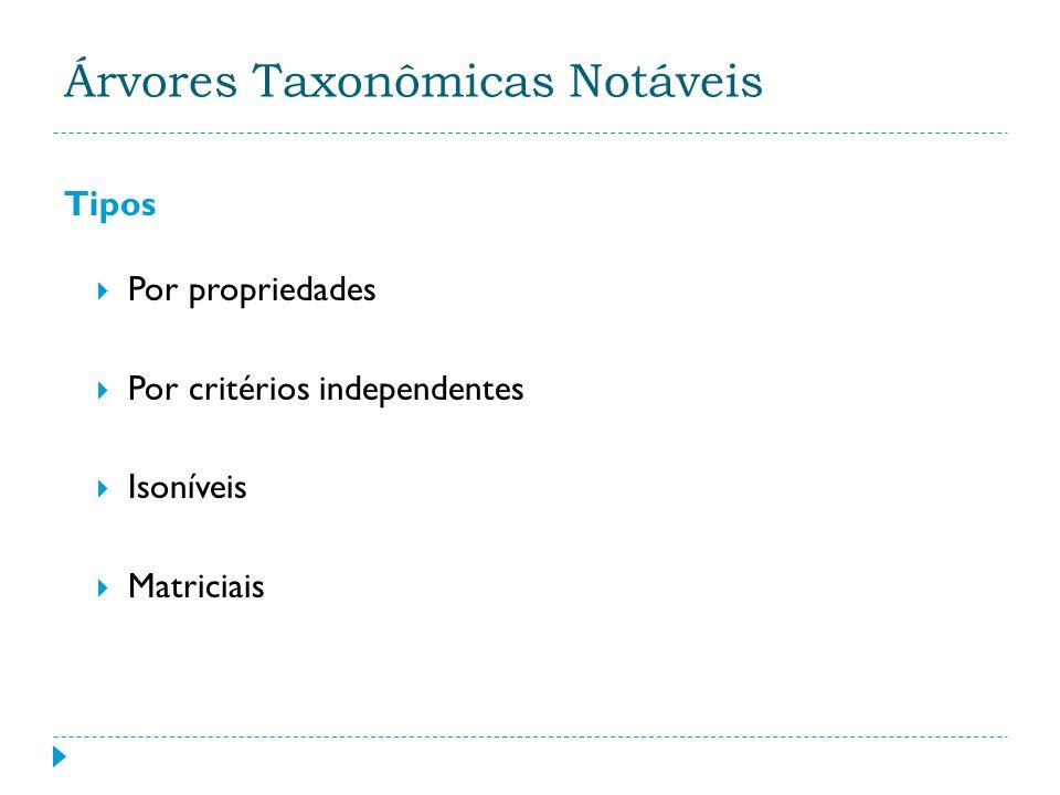 Árvores Taxonômicas Notáveis Tipos Por propriedades Por critérios independentes Isoníveis Matriciais