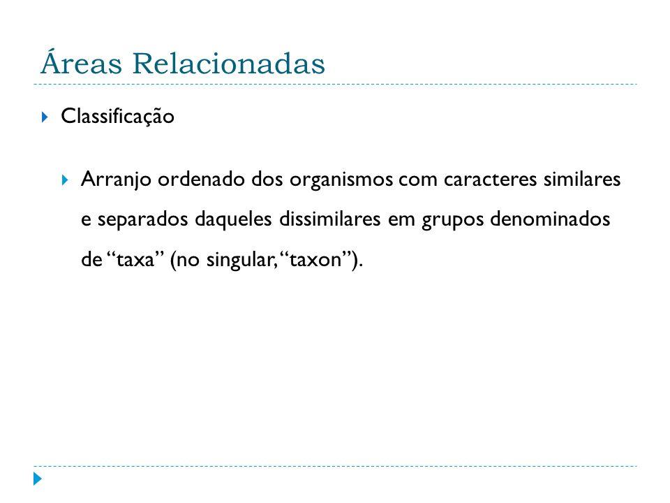 Classificação Arranjo ordenado dos organismos com caracteres similares e separados daqueles dissimilares em grupos denominados de taxa (no singular, taxon).