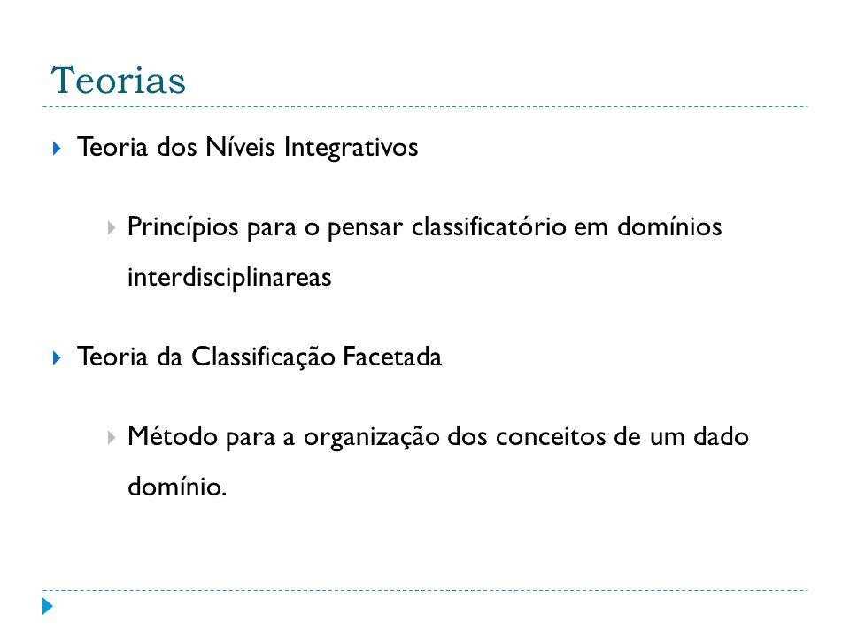 Teoria dos Níveis Integrativos Princípios para o pensar classificatório em domínios interdisciplinareas Teoria da Classificação Facetada Método para a organização dos conceitos de um dado domínio.
