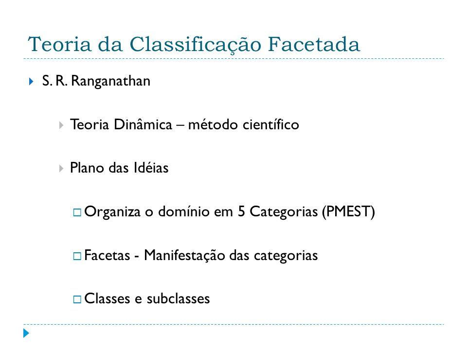 Teoria da Classificação Facetada S.R.